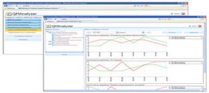 Система мониторинга и оценки качества работы операторов Контакт-Центра